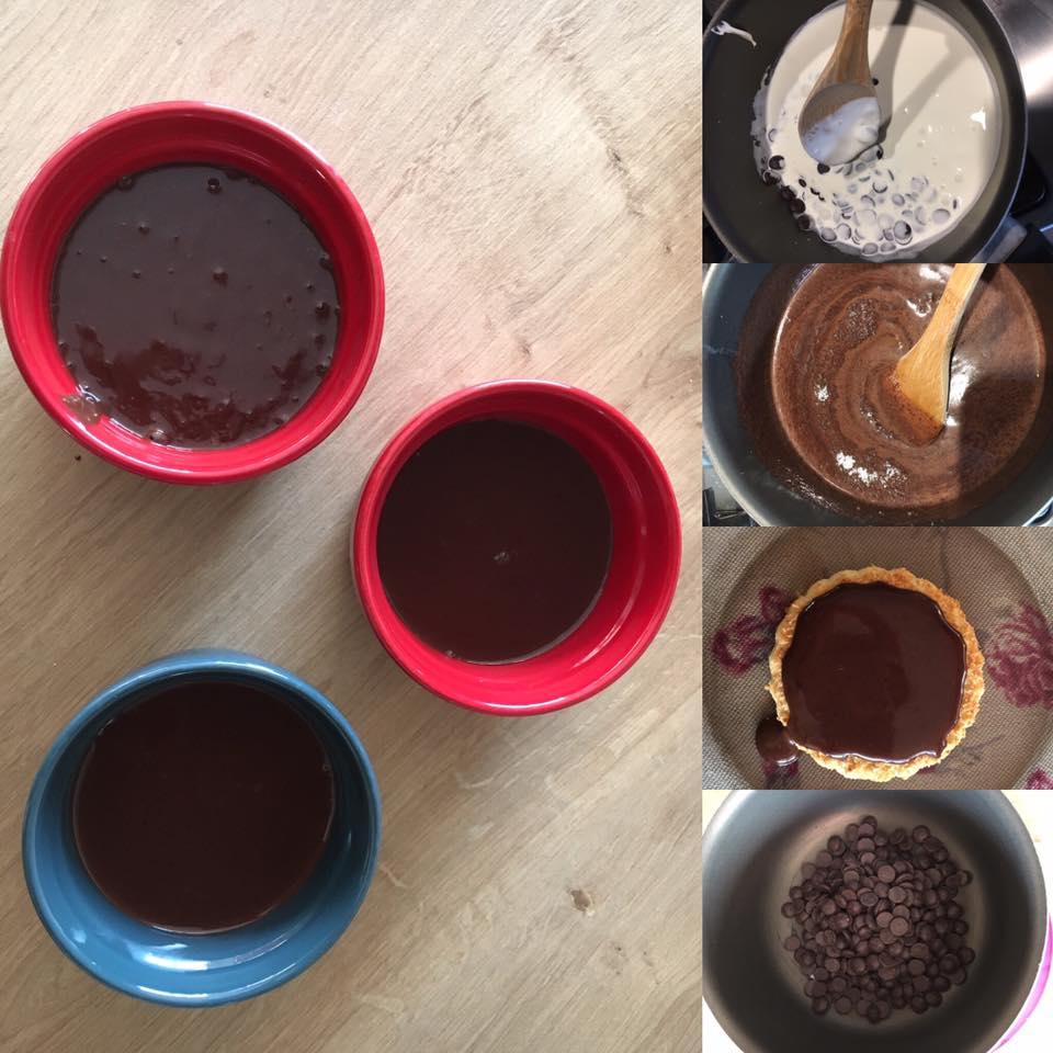 crema de ciocolată montignac